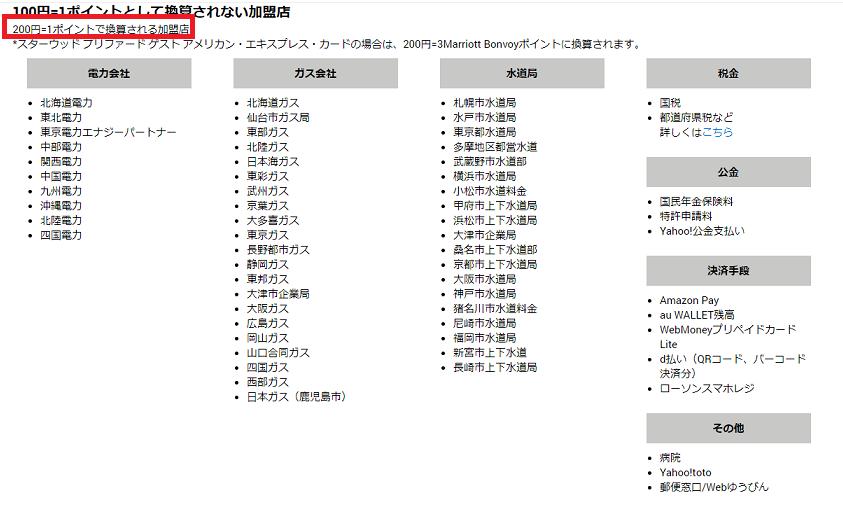アメックス200円で1ポイント付与される項目