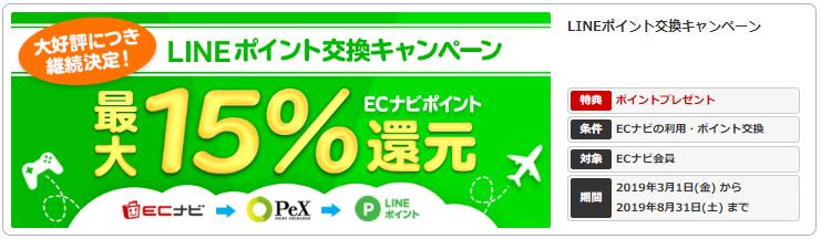 ECナビLINEポイント15%還元キャンペーン画像