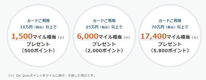 ソラチカJCB入会キャンペーン