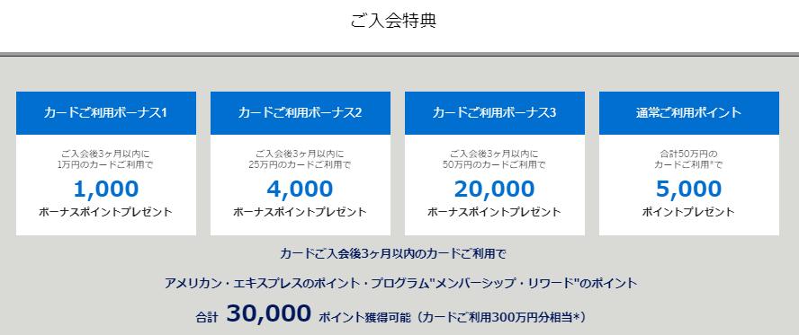 アメックスゴールド公式サイト入会特典