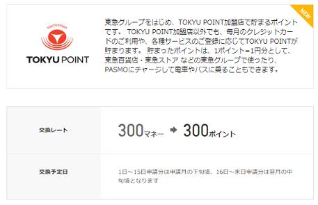 ドットマネーからTOKYUポイントにポイント移行できる図