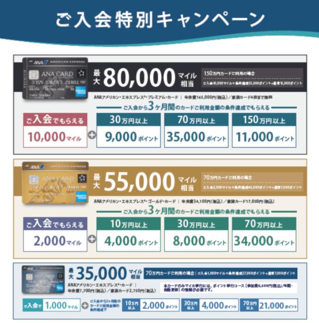 アメックス営業紹介キャンペーン内容(ANAアメックス)