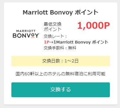 マリオットポイントへ交換
